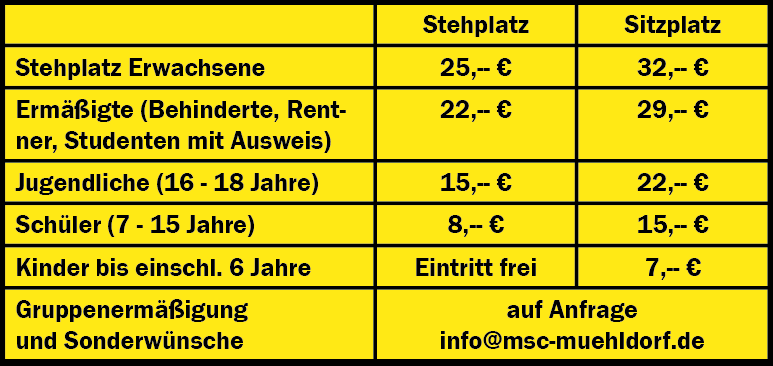 msc-muehldorf-sandbahnrennen-07-07-19